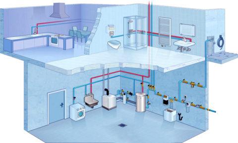 Чем больше в доме потребителей горячей воды, тем большей подачей должен обладать насос