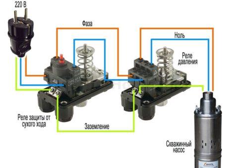 Схема подключения автоматических защитных систем