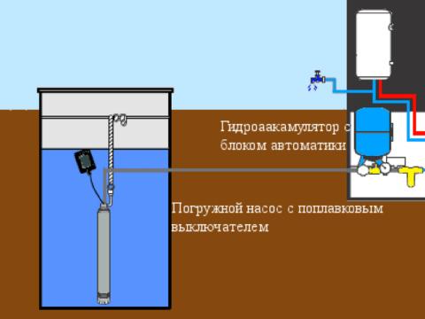 Схема водоснабжения с погружным насосом и гидроаккумулятором