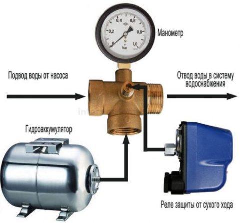 Способ подключения реле насоса водоснабжения