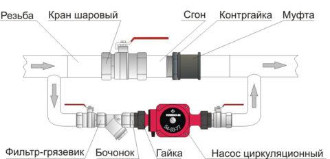 Циркуляционный насос – схема подключения