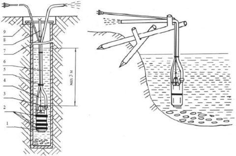 Водоснабжение от насоса Ручеек – самого популярного вибрационного насоса отечественного производства