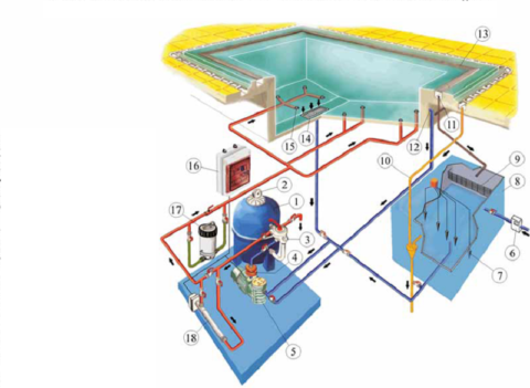 Технологическая схема переливного бассейна