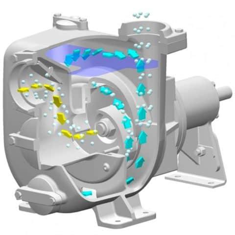 Насос самовсасывающий центробежный – схема движения жидкости