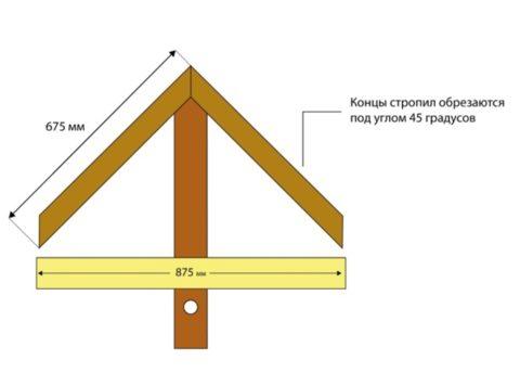 Сборка каркаса крыши из стяжек